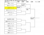 全道少年兼全日本学童札幌支部大会組み合わせ